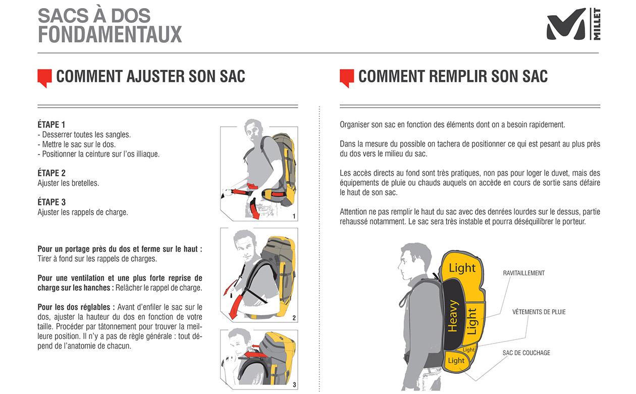 info-sac-millet-FR-1260